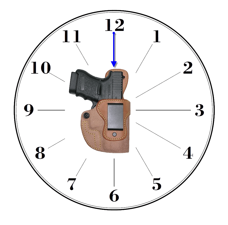 no canter gun holster position